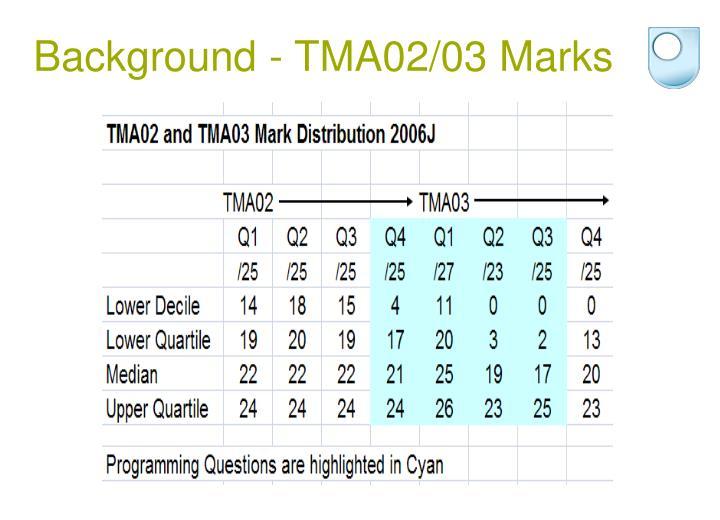 Background - TMA02/03 Marks