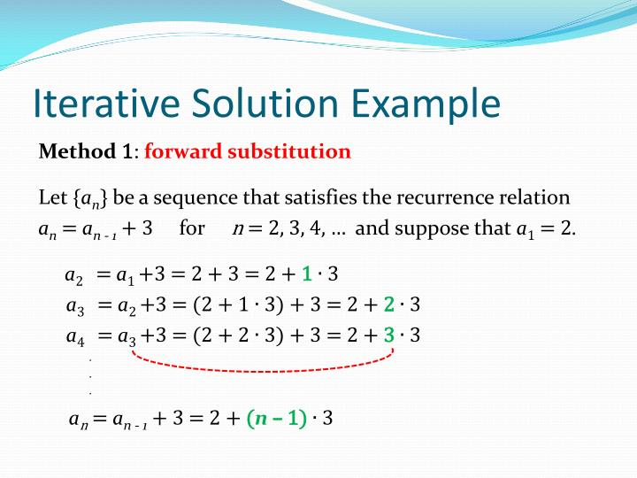 Iterative Solution Example