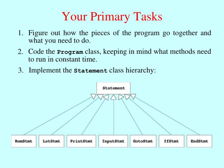 Your Primary Tasks