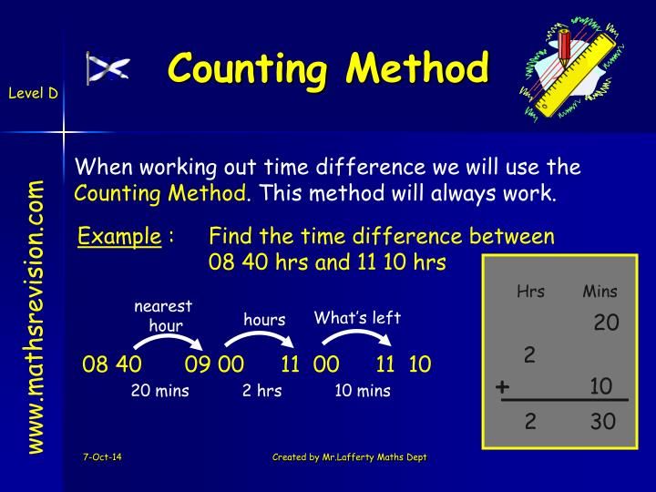 Counting Method