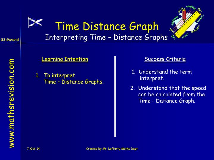 Time Distance Graph