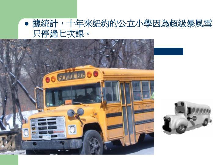 據統計,十年來紐約的公立小學因為超級暴風雪只停過七次課。