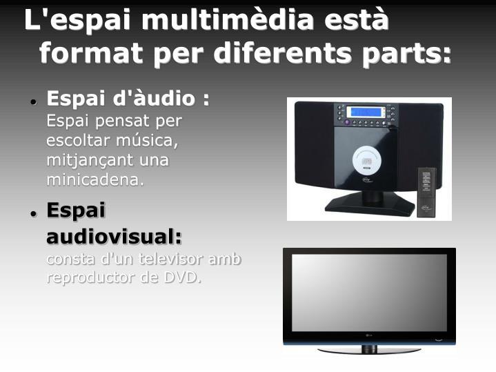 L'espai multimèdia està format per diferents parts: