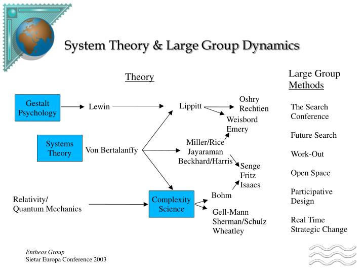 System Theory & Large Group Dynamics