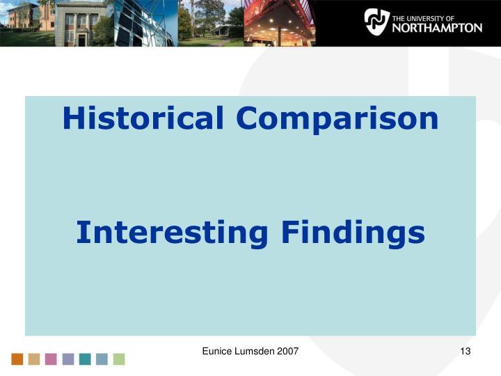 Historical Comparison
