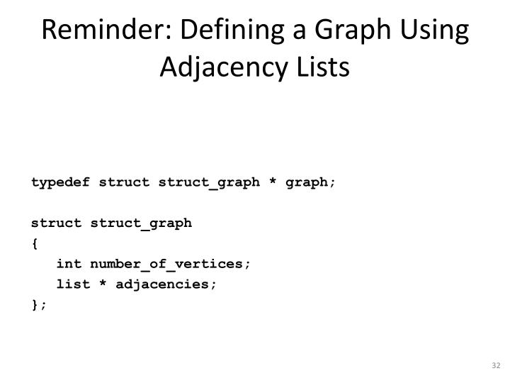 Reminder: Defining a Graph Using Adjacency Lists