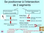 se positionner l intersection de 2 segments