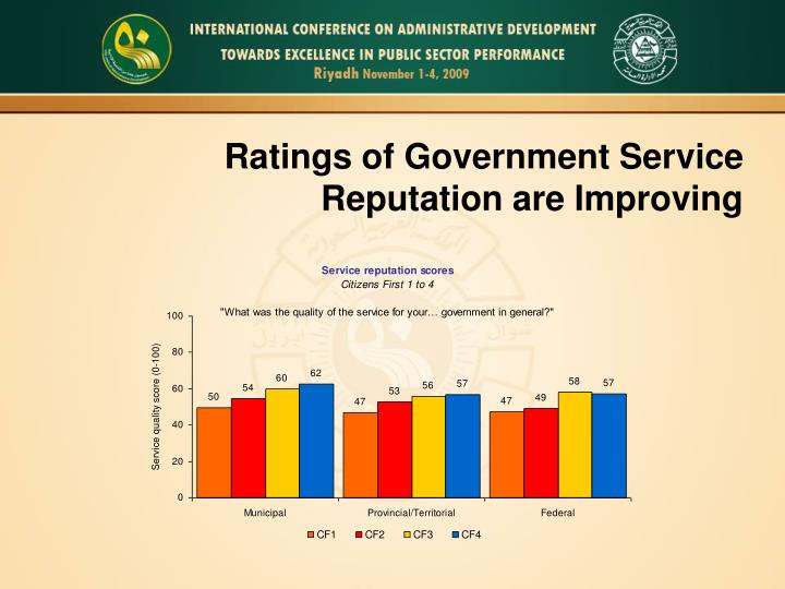 Ratings of Government Service Reputation are Improving