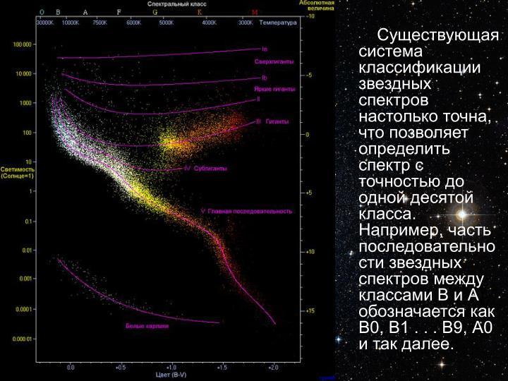 Существующая система классификации звездных спектров настолько точна, что позволяет определить спектр с точностью до одной десятой класса. Например, часть последовательности звездных спектров между классами B и А обозначается как В0, В1 . . . В9, А0 и так далее.