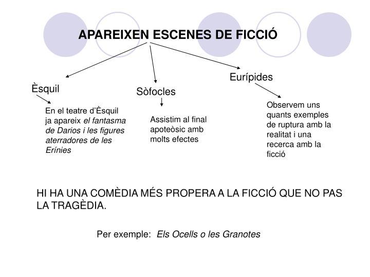 APAREIXEN ESCENES DE FICCIÓ