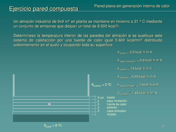 Pared plana sin generación interna de calor