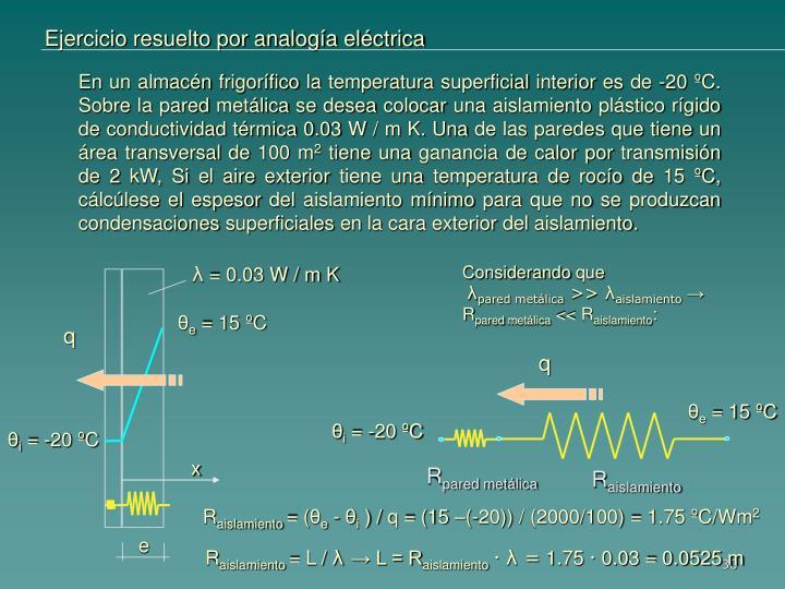 Ejercicio resuelto por analogía eléctrica
