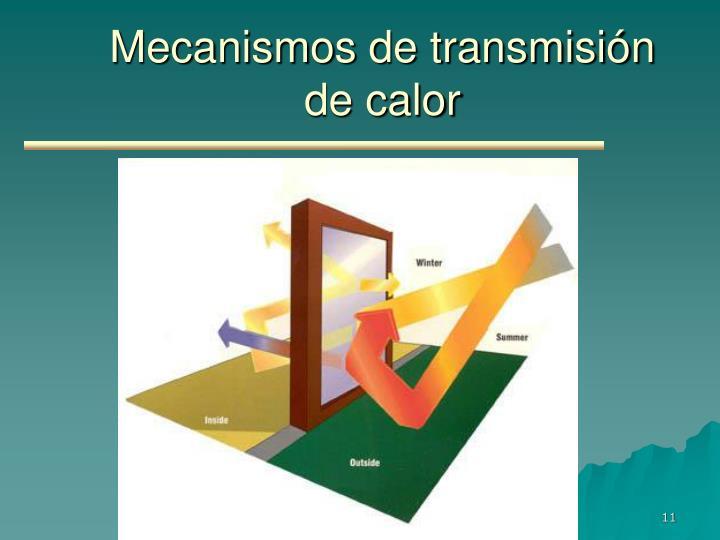 Mecanismos de transmisión de calor