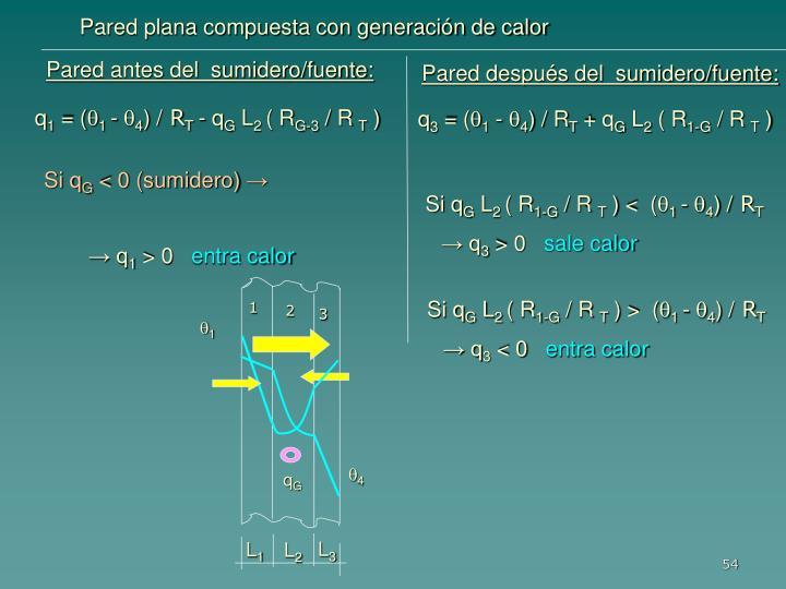 Pared plana compuesta con generación de calor