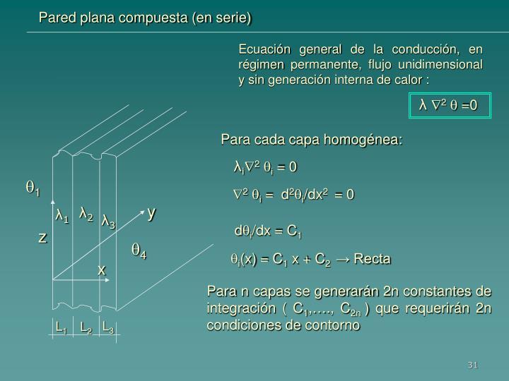 Pared plana compuesta (en serie)