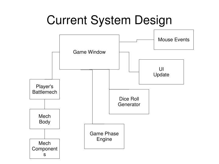 Current System Design