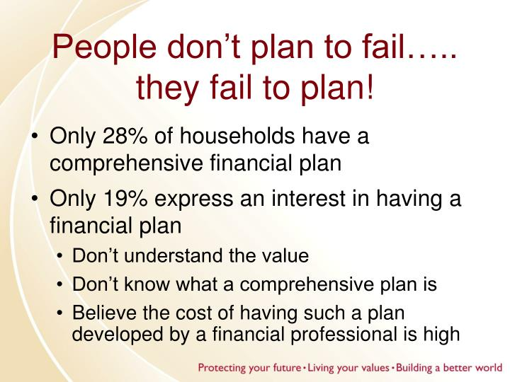 People don't plan to fail…..