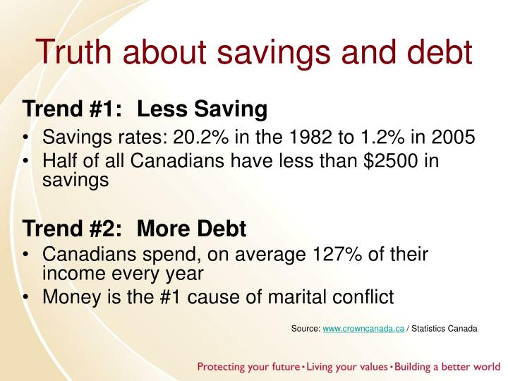 Truth about savings and debt