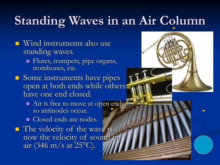 Standing Waves in an Air Column