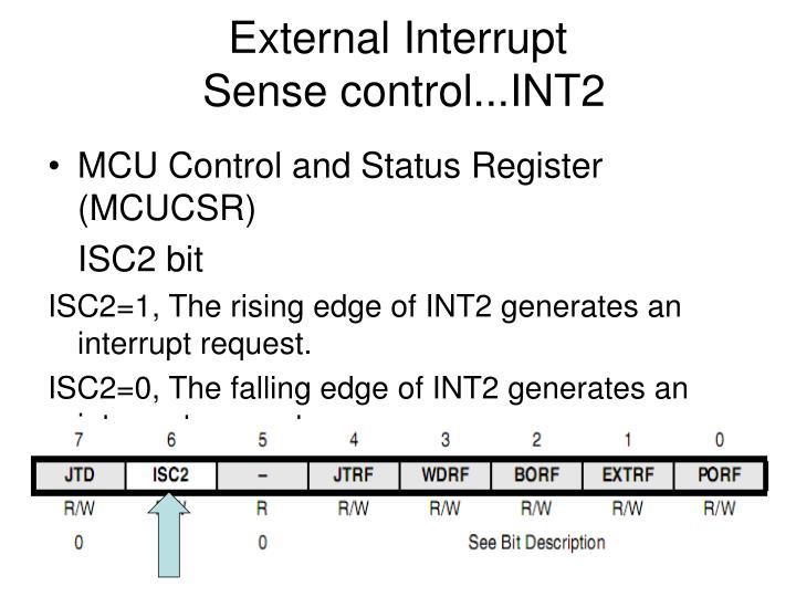 External Interrupt