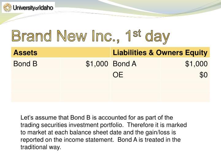 Brand New Inc., 1