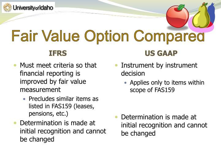 Fair Value Option Compared