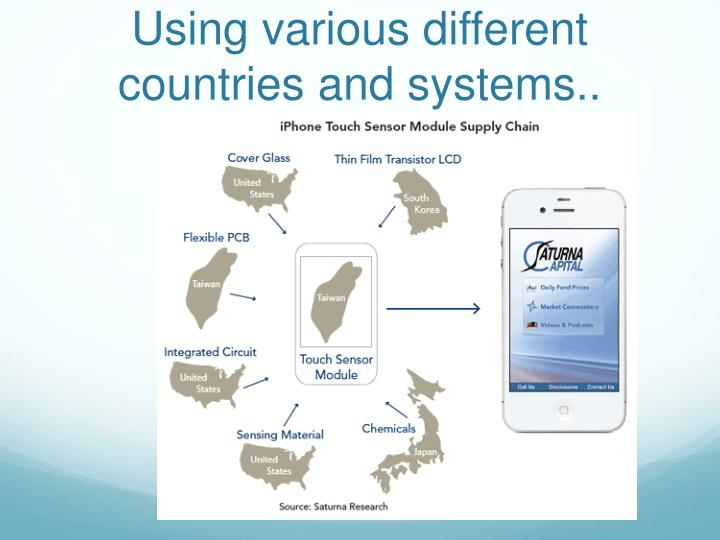 Using various different countries and systems..