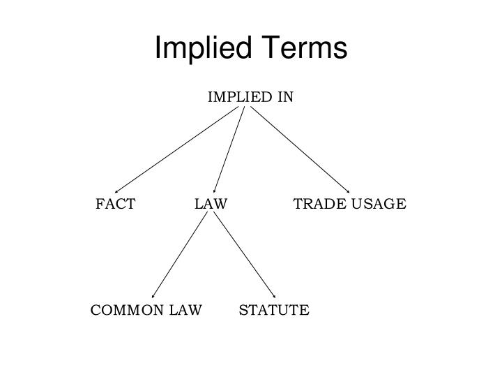 Implied Terms