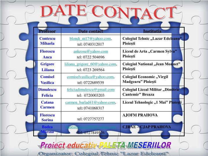DATE CONTACT