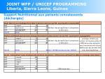 joint wfp unicef programming liberia sierra leone guinee