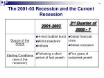the 2001 03 recession and the current recession