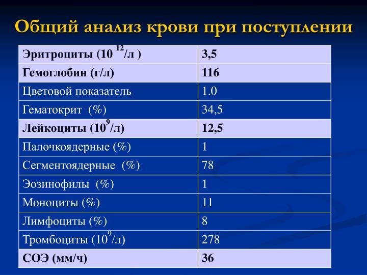 Общий анализ крови при поступлении