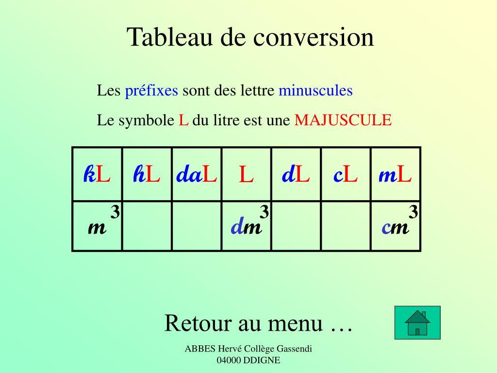 子供向けぬりえ: 元のTableau De Conversion L Dl Cl Ml
