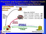 physicians and systems within a regional health network for a routine imaging referral