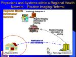 physicians and systems within a regional health network routine imaging referral1