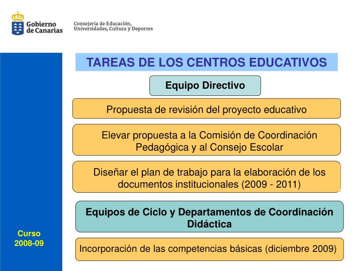 TAREAS DE LOS CENTROS EDUCATIVOS
