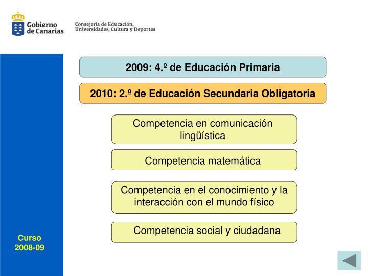 2009: 4.º de Educación Primaria