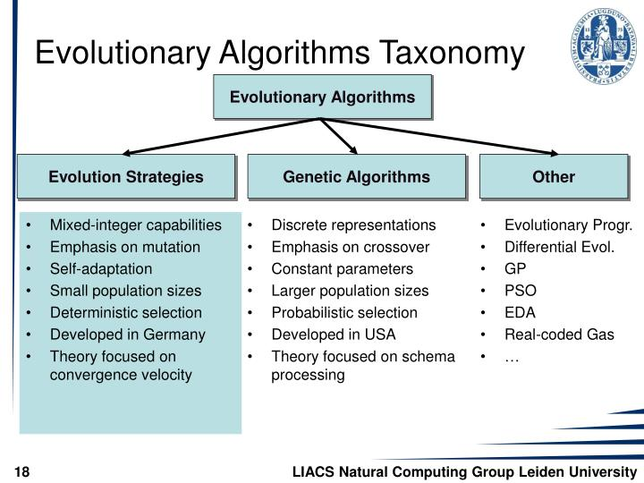 Evolutionary Algorithms Taxonomy