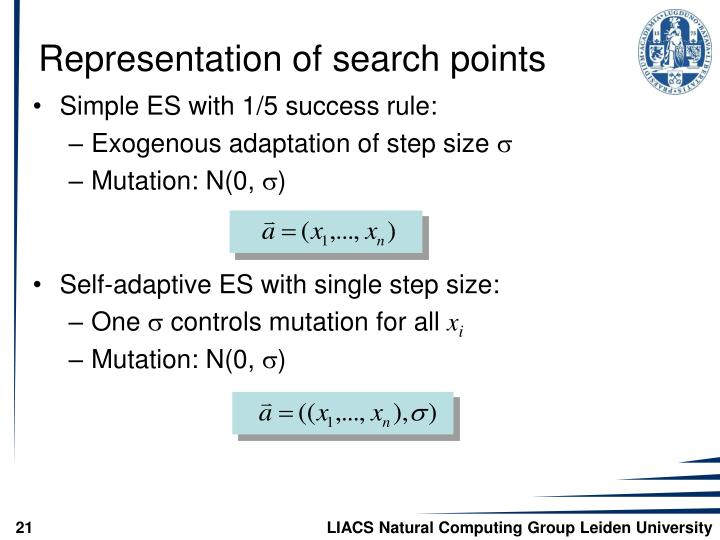 Representation of search points