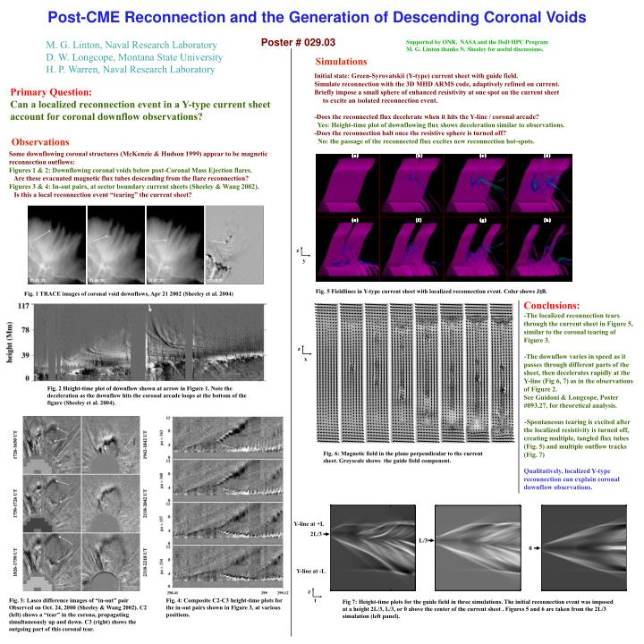 Post-CME Reconnection and the Generation of Descending Coronal Voids