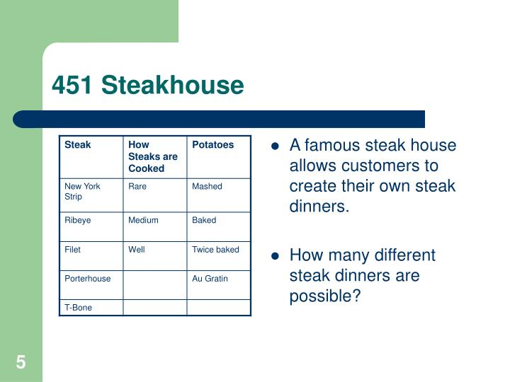 451 Steakhouse