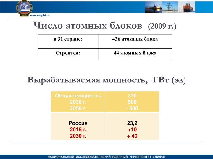 Число атомных блоков