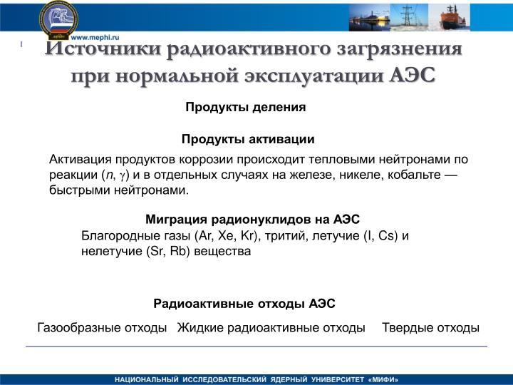 Источники радиоактивного загрязнения при нормальной эксплуатации АЭС