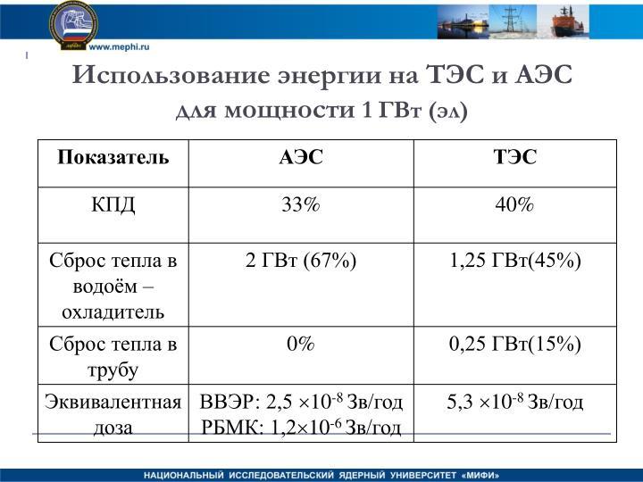 Использование энергии на ТЭС и АЭС