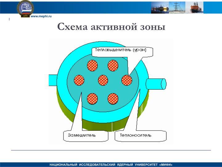 Схема активной зоны