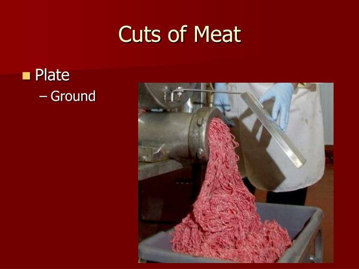 Cuts of Meat
