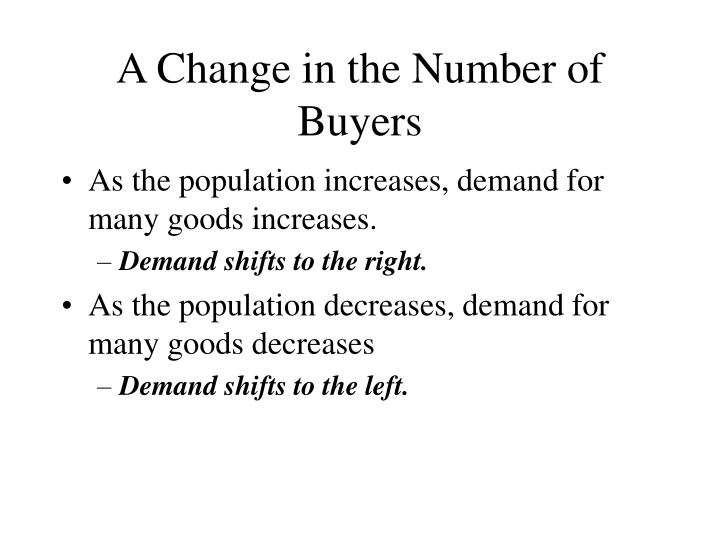 A Change in the Number of Buyers