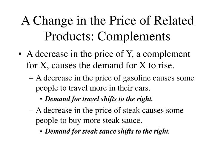 A Change in the Price of Related Products: Complements