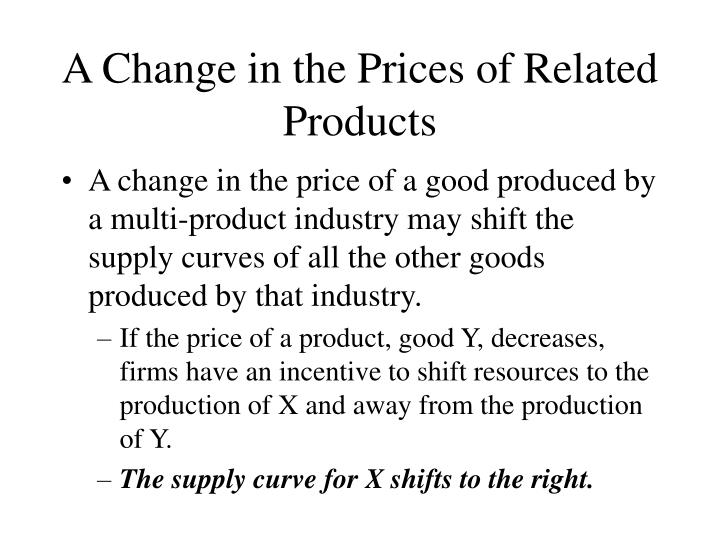 A Change in the Prices of Related Products