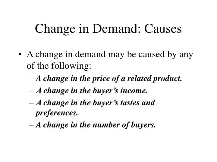 Change in Demand: Causes